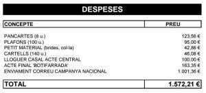 despeses_campanya_electoral_2015